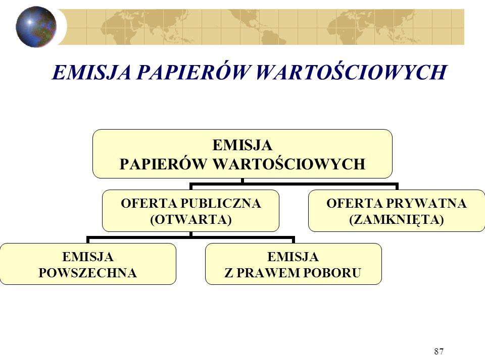 87 EMISJA PAPIERÓW WARTOŚCIOWYCH EMISJA PAPIERÓW WARTOŚCIOWYCH OFERTA PUBLICZNA (OTWARTA) EMISJA POWSZECHNA EMISJA Z PRAWEM POBORU OFERTA PRYWATNA (ZAMKNIĘTA)
