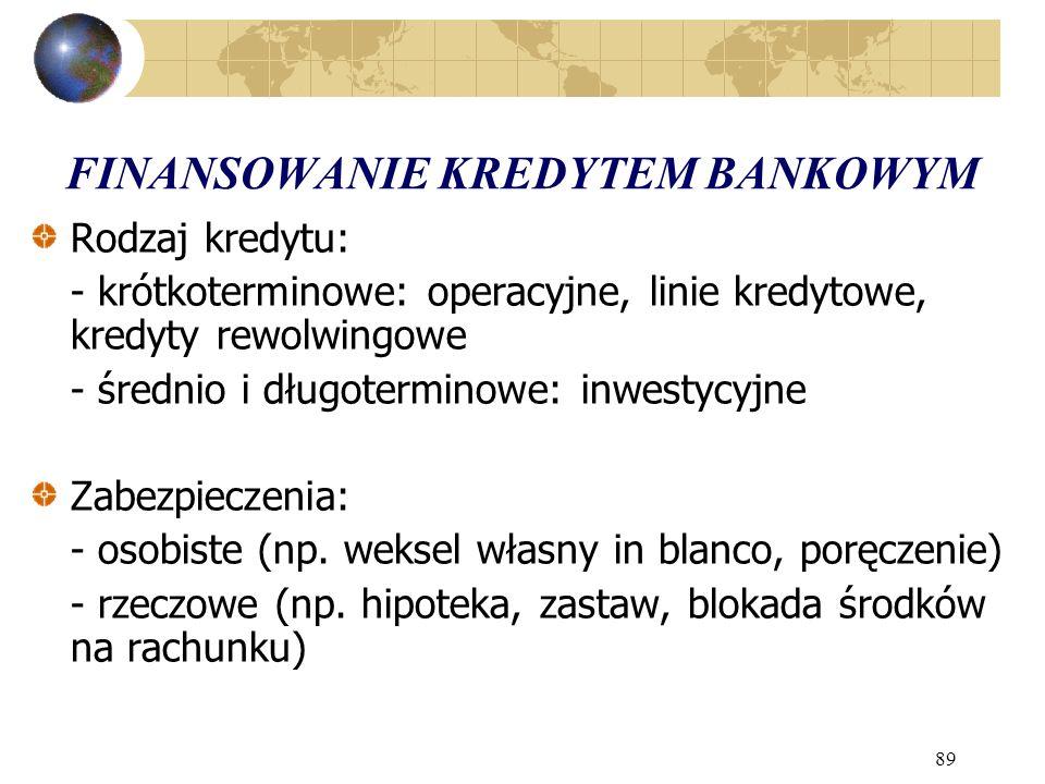 89 FINANSOWANIE KREDYTEM BANKOWYM Rodzaj kredytu: - krótkoterminowe: operacyjne, linie kredytowe, kredyty rewolwingowe - średnio i długoterminowe: inwestycyjne Zabezpieczenia: - osobiste (np.