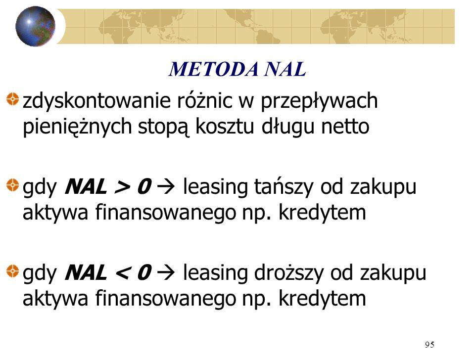 95 METODA NAL zdyskontowanie różnic w przepływach pieniężnych stopą kosztu długu netto gdy NAL > 0 leasing tańszy od zakupu aktywa finansowanego np.