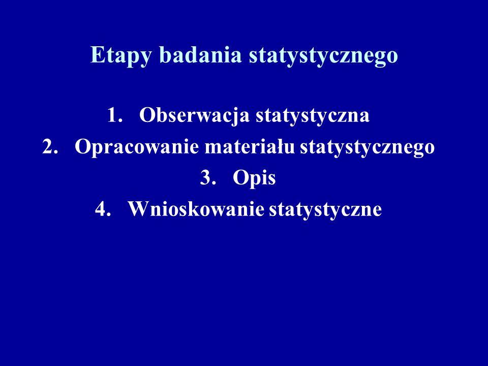 1.Obserwacja statystyczna 2.Opracowanie materiału statystycznego 3.Opis 4.Wnioskowanie statystyczne
