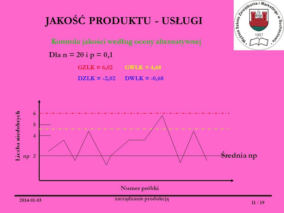 2014-01-03 11 / 19 zarządzanie produkcją JAKOŚĆ PRODUKTU - USŁUGI Kontrola jakości według oceny alternatywnej Dla n = 20 i p = 0,1 GZLK = 6,02 DZLK =
