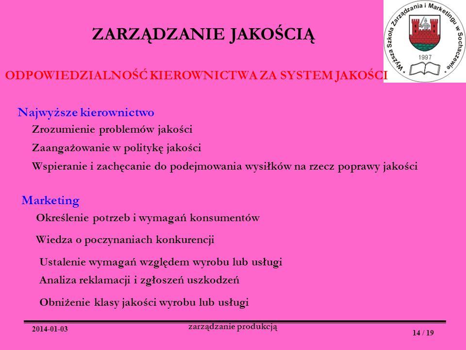 2014-01-03 14 / 19 zarządzanie produkcją ZARZĄDZANIE JAKOŚCIĄ ODPOWIEDZIALNOŚĆ KIEROWNICTWA ZA SYSTEM JAKOŚCI Najwyższe kierownictwo Zrozumienie probl