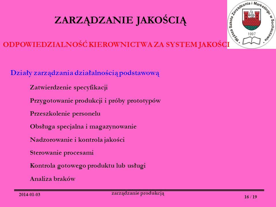 2014-01-03 16 / 19 zarządzanie produkcją ZARZĄDZANIE JAKOŚCIĄ ODPOWIEDZIALNOŚĆ KIEROWNICTWA ZA SYSTEM JAKOŚCI Działy zarządzania działalnością podstaw