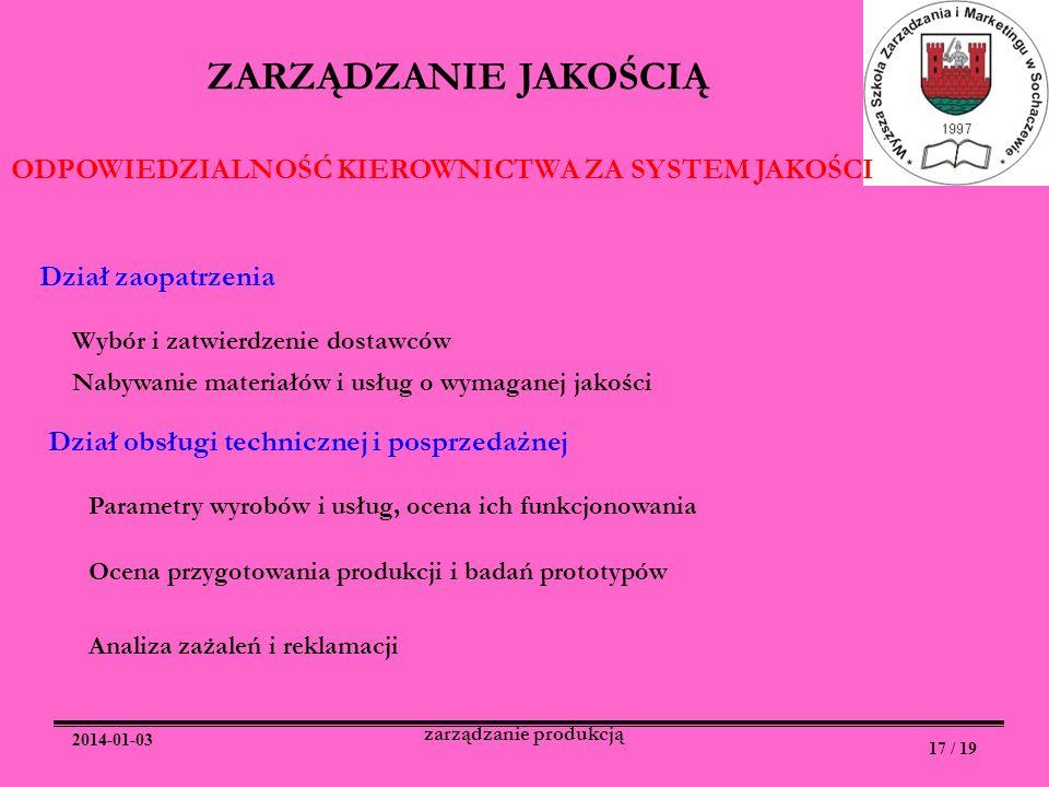 2014-01-03 17 / 19 zarządzanie produkcją ZARZĄDZANIE JAKOŚCIĄ ODPOWIEDZIALNOŚĆ KIEROWNICTWA ZA SYSTEM JAKOŚCI Dział zaopatrzenia Wybór i zatwierdzenie
