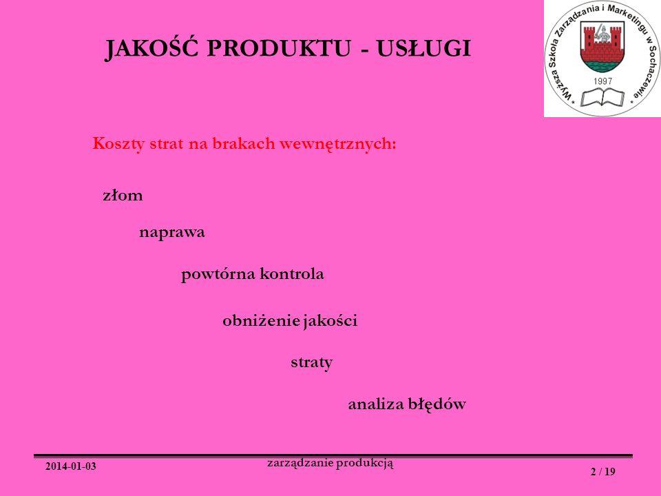 2014-01-03 2 / 19 zarządzanie produkcją JAKOŚĆ PRODUKTU - USŁUGI Koszty strat na brakach wewnętrznych: złom naprawa powtórna kontrola obniżenie jakośc