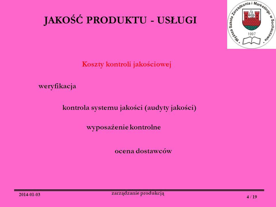 2014-01-03 4 / 19 zarządzanie produkcją JAKOŚĆ PRODUKTU - USŁUGI Koszty kontroli jakościowej weryfikacja kontrola systemu jakości (audyty jakości) wyp