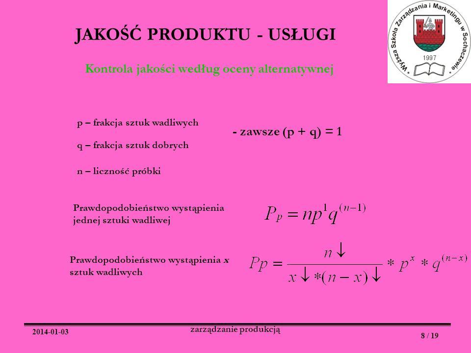 2014-01-03 8 / 19 zarządzanie produkcją JAKOŚĆ PRODUKTU - USŁUGI Kontrola jakości według oceny alternatywnej p – frakcja sztuk wadliwych q – frakcja s