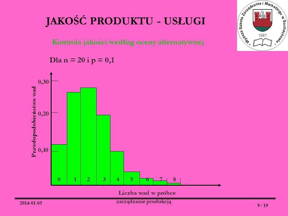 2014-01-03 9 / 19 zarządzanie produkcją JAKOŚĆ PRODUKTU - USŁUGI Kontrola jakości według oceny alternatywnej Dla n = 20 i p = 0,1 Prawdopodobieństwo w