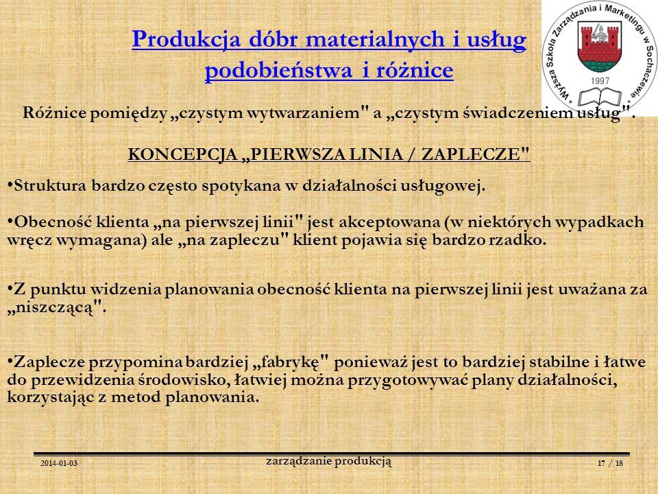 2014-01-0317 / 18 zarządzanie produkcją Produkcja dóbr materialnych i usług podobieństwa i różnice Różnice pomiędzy czystym wytwarzaniem