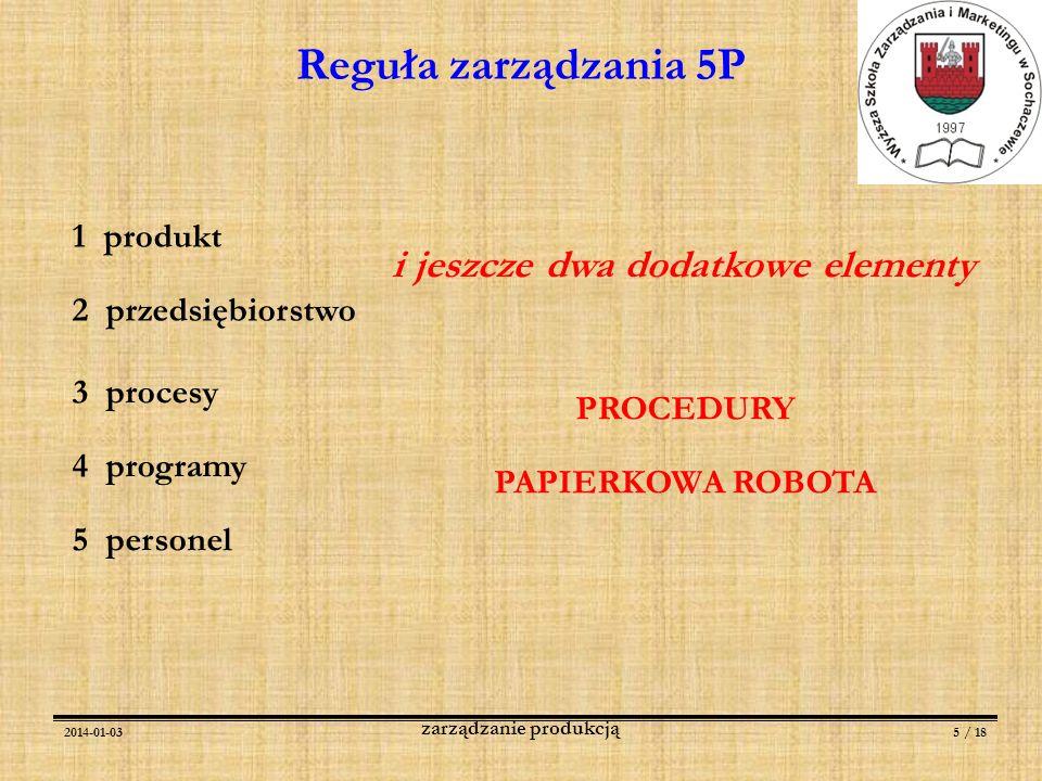 2014-01-035 / 18 zarządzanie produkcją Reguła zarządzania 5P 1 produkt 2 przedsiębiorstwo 3 procesy 4 programy 5 personel i jeszcze dwa dodatkowe elem