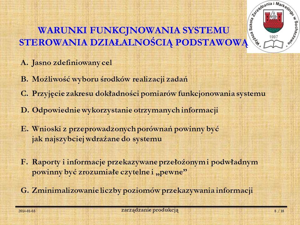2014-01-038 / 18 zarządzanie produkcją WARUNKI FUNKCJNOWANIA SYSTEMU STEROWANIA DZIAŁALNOŚCIĄ PODSTAWOWĄ A.Jasno zdefiniowany cel B.Możliwość wyboru ś