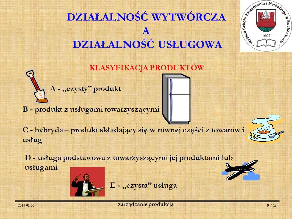 2014-01-039 / 18 zarządzanie produkcją DZIAŁALNOŚĆ WYTWÓRCZA A DZIAŁALNOŚĆ USŁUGOWA KLASYFIKACJA PRODUKTÓW A - czysty produkt B - produkt z usługami t