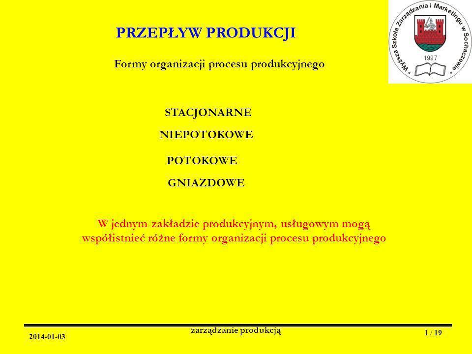 2014-01-03 zarządzanie produkcją 1 / 19 PRZEPŁYW PRODUKCJI Formy organizacji procesu produkcyjnego STACJONARNE NIEPOTOKOWE POTOKOWE GNIAZDOWE W jednym zakładzie produkcyjnym, usługowym mogą współistnieć różne formy organizacji procesu produkcyjnego