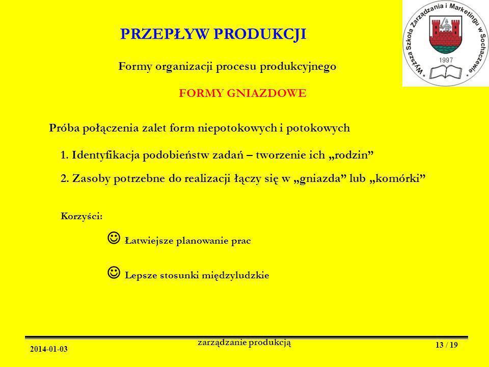 2014-01-03 zarządzanie produkcją 13 / 19 PRZEPŁYW PRODUKCJI Formy organizacji procesu produkcyjnego FORMY GNIAZDOWE Próba połączenia zalet form niepotokowych i potokowych 1.