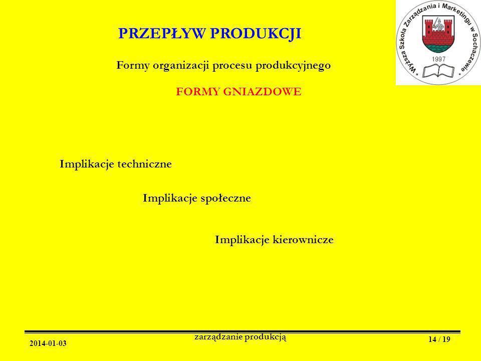 2014-01-03 zarządzanie produkcją 14 / 19 PRZEPŁYW PRODUKCJI Formy organizacji procesu produkcyjnego FORMY GNIAZDOWE Implikacje techniczne Implikacje społeczne Implikacje kierownicze