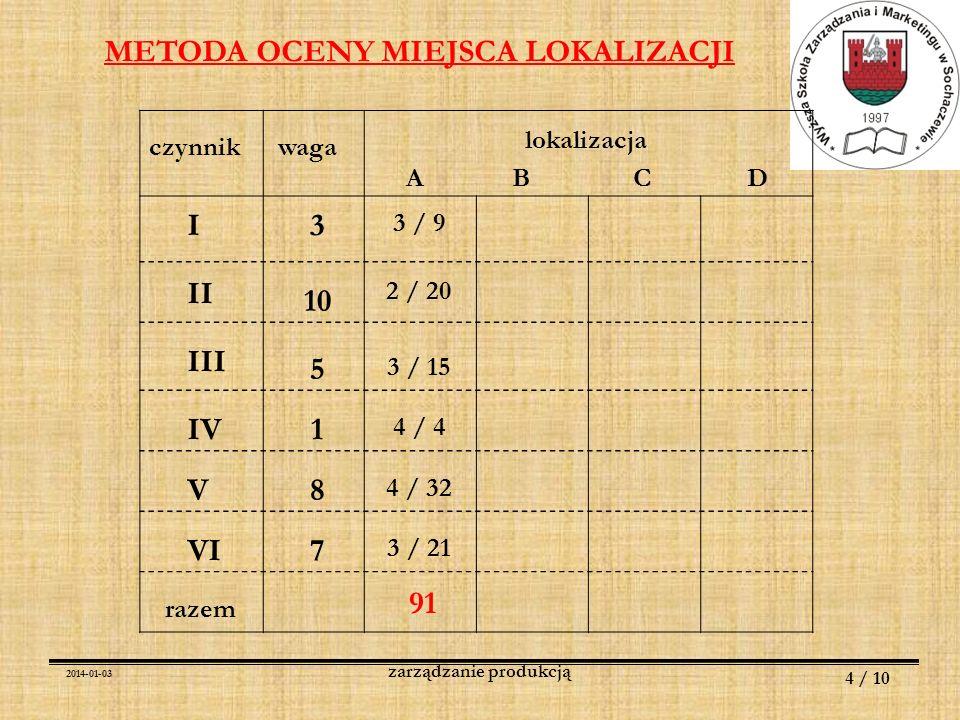 2014-01-03 4 / 10 zarządzanie produkcją METODA OCENY MIEJSCA LOKALIZACJI czynnikwaga ABCD I II III IV V VI razem lokalizacja 3 10 5 1 8 7 3 / 9 2 / 20