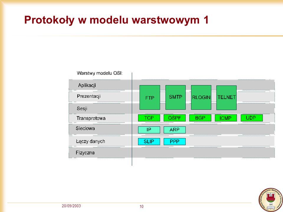 20/09/2003 10 Protokoły w modelu warstwowym 1