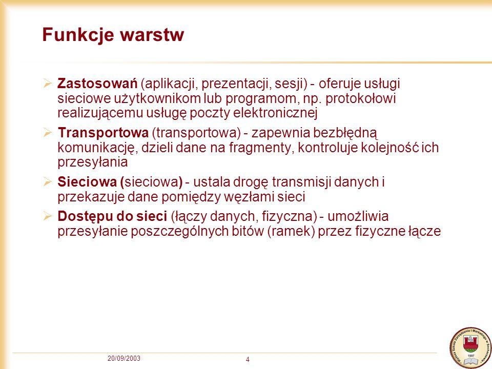 20/09/2003 4 Funkcje warstw Zastosowań (aplikacji, prezentacji, sesji) - oferuje usługi sieciowe użytkownikom lub programom, np. protokołowi realizują