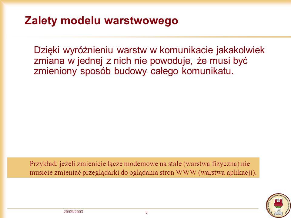 20/09/2003 8 Zalety modelu warstwowego Dzięki wyróżnieniu warstw w komunikacie jakakolwiek zmiana w jednej z nich nie powoduje, że musi być zmieniony