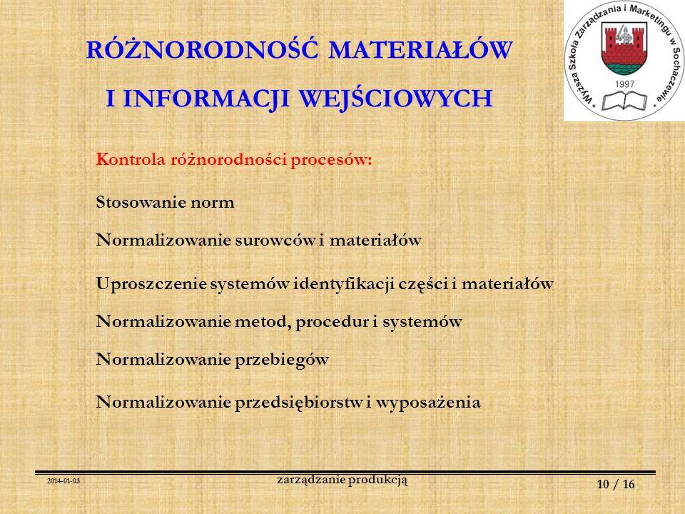 2014-01-03 10 / 16 zarządzanie produkcją RÓŻNORODNOŚĆ MATERIAŁÓW I INFORMACJI WEJŚCIOWYCH Kontrola różnorodności procesów: Stosowanie norm Normalizowa