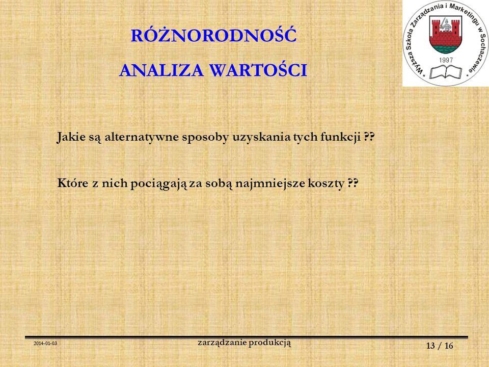 2014-01-03 13 / 16 zarządzanie produkcją RÓŻNORODNOŚĆ ANALIZA WARTOŚCI Jakie są alternatywne sposoby uzyskania tych funkcji ?? Które z nich pociągają