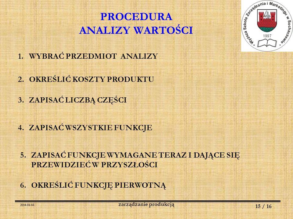 2014-01-03 15 / 16 zarządzanie produkcją PROCEDURA ANALIZY WARTOŚCI 1.WYBRAĆ PRZEDMIOT ANALIZY 2.OKREŚLIĆ KOSZTY PRODUKTU 3.ZAPISAĆ LICZBĄ CZĘŚCI 4.ZA