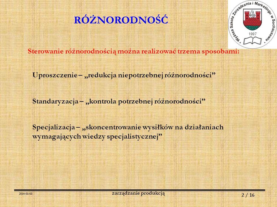 2014-01-03 3 / 16 zarządzanie produkcją RÓŻNORODNOŚĆ Korzyści ze sterowania różnorodnością W działalności marketingowej W działalności projektowej W działalności wytwórczej
