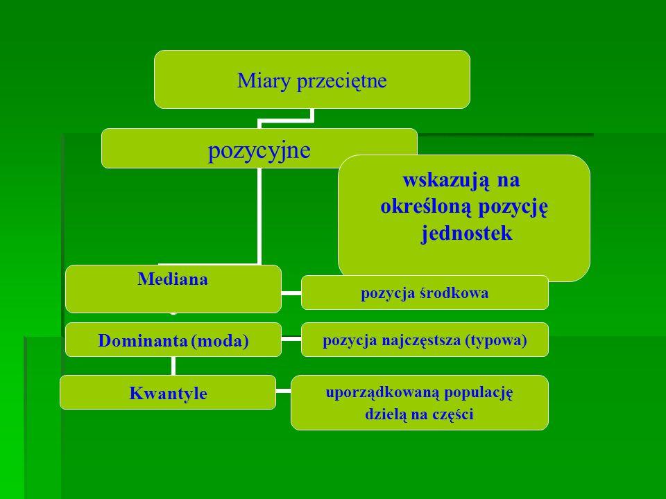 Miary przeciętne pozycyjne Mediana Dominanta (moda) Kwantyle uporządkowaną populację dzielą na części pozycja najczęstsza (typowa) pozycja środkowa ws