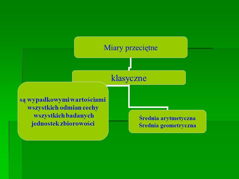 medianę M( X ) można zdefiniować jako taką wartość cechy, że prosta pionowa przechodząca przez nią dzieli obszar pod krzywą na dwie równe części medianę M( X ) można zdefiniować jako taką wartość cechy, że prosta pionowa przechodząca przez nią dzieli obszar pod krzywą na dwie równe części w praktyce medianę obliczamy w sytuacji, gdzie jedna lub kilka wartości leży daleko od środka zbioru w praktyce medianę obliczamy w sytuacji, gdzie jedna lub kilka wartości leży daleko od środka zbioru mediana ma często zastosowanie w ekonomii w rozkładach dochodów mediana ma często zastosowanie w ekonomii w rozkładach dochodów Uwaga!!.