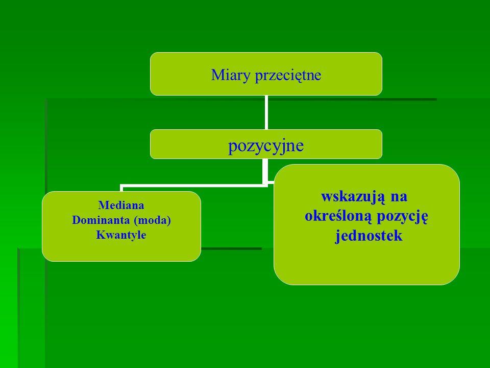 Miary przeciętne pozycyjne Mediana Dominanta (moda) Kwantyle uporządkowaną populację dzielą na części pozycja najczęstsza (typowa) pozycja środkowa wskazują na określoną pozycję jednostek