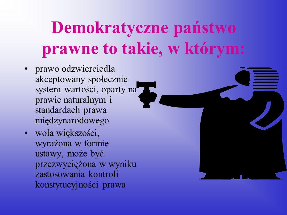 Z pojęcia demokratycznego państwa prawnego wynikają: zasada zaufania obywateli do państwa, co należy rozumieć jako nakaz lojalnego postępowania wobec obywateli zakaz działania prawa wstecz zasada ochrony praw nabytych zasada sprawiedliwości społecznej zasada respektowania dobra ogółu zasada stabilnego i bezpiecznego prawa zasada podziału władzy zasada niezawisłości sędziowskiej zasada prawa do sądu zasada nakazu określoności przepisów karnych zasada nullum crimen sine lege zasada zakazu nadmiernej ingerencji ustawodawcy w prawa jednostki