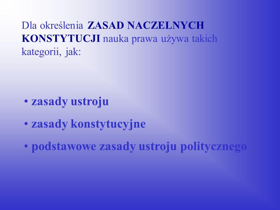 Dla określenia ZASAD NACZELNYCH KONSTYTUCJI nauka prawa używa takich kategorii, jak: zasady ustroju zasady konstytucyjne podstawowe zasady ustroju pol