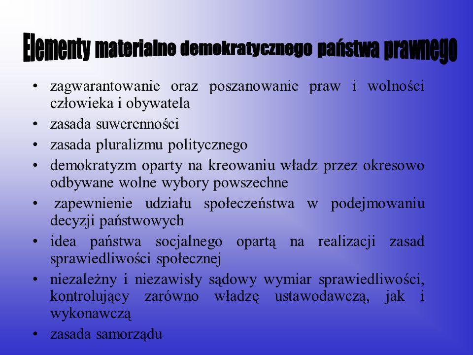 Zasada demokratycznego państwa prawnego wprowadzona po raz pierwszy do polskiego porządku ustrojowego na podstawie nowelizacji (rewizji) Konstytucji PRL z 29 grudnia 1989 r.