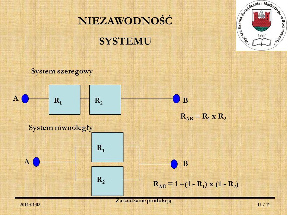 2014-01-0311 / 11 Zarządzanie produkcją NIEZAWODNOŚĆ SYSTEMU System szeregowy R1R1 R2R2 System równoległy R1R1 R2R2 R AB = R 1 x R 2 R AB = 1 –(1 - R