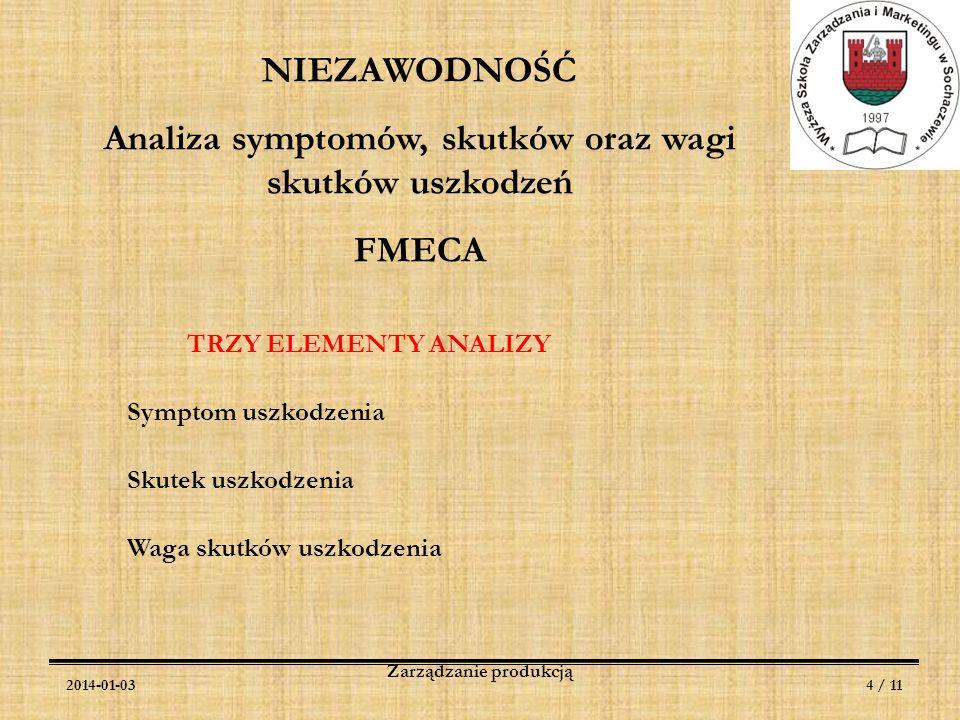 2014-01-035 / 11 Zarządzanie produkcją NIEZAWODNOŚĆ FMECA Etapy analizy: A.