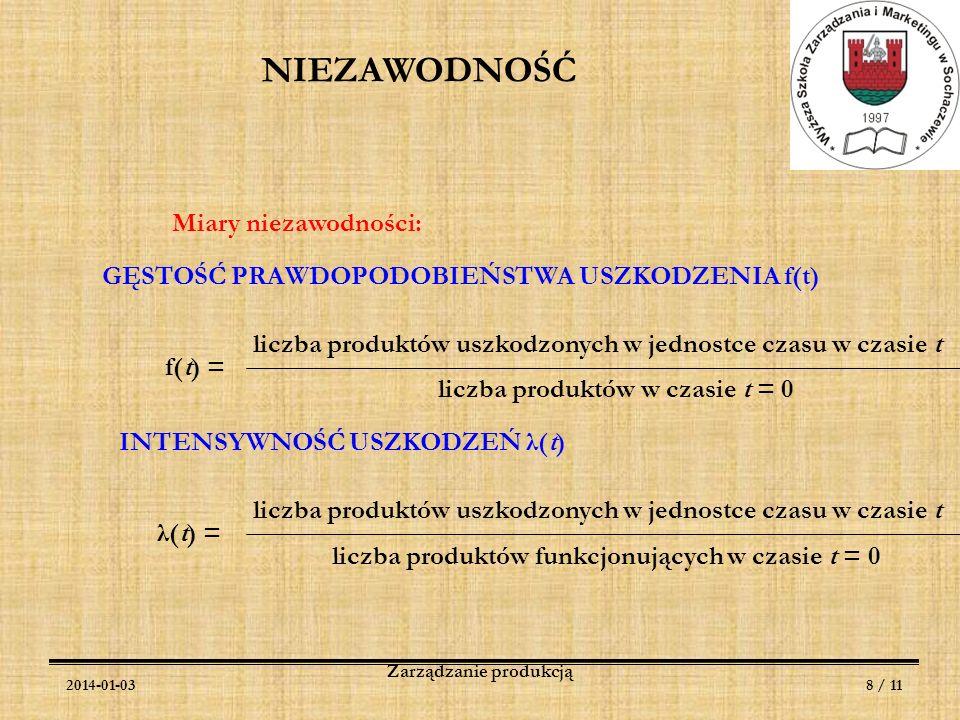 2014-01-038 / 11 Zarządzanie produkcją NIEZAWODNOŚĆ Miary niezawodności: GĘSTOŚĆ PRAWDOPODOBIEŃSTWA USZKODZENIA f(t) liczba produktów uszkodzonych w j