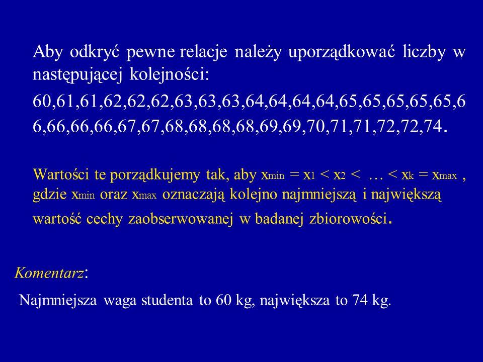 Aby odkryć pewne relacje należy uporządkować liczby w następującej kolejności: 60,61,61,62,62,62,63,63,63,64,64,64,64,65,65,65,65,65,6 6,66,66,66,67,6