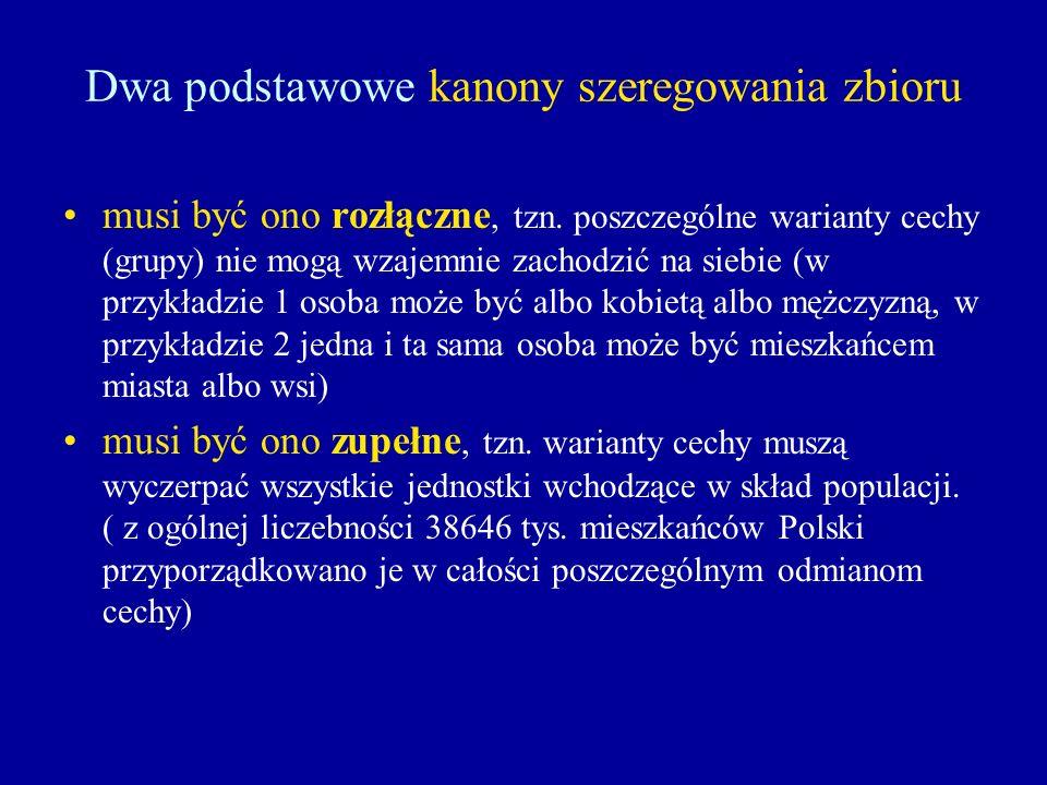 Przykład 3 populacja –studenci statystyki WSMiZ w Sochaczewie badana cecha – waga (w kg) ilość wariantów cechy bardzo duża - 68,63,67,65,69,72,62,64,66,68,66,62,60,70,71,63,67, 63,66,65,69,67,72,68,74,65,66,61,64,61,62,64,65,65, 71,64.