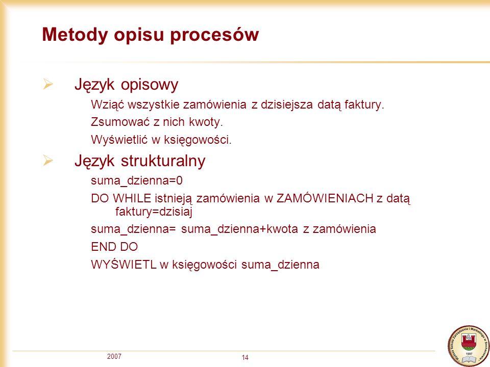 2007 14 Metody opisu procesów Język opisowy Wziąć wszystkie zamówienia z dzisiejsza datą faktury. Zsumować z nich kwoty. Wyświetlić w księgowości. Jęz