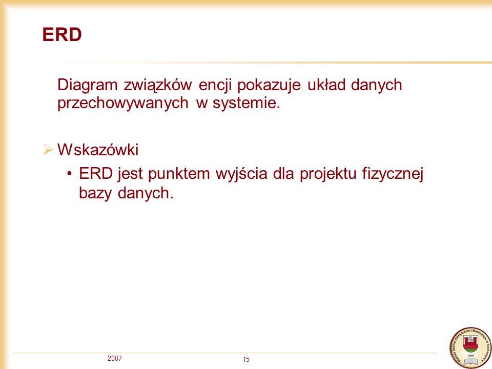 2007 15 ERD Diagram związków encji pokazuje układ danych przechowywanych w systemie. Wskazówki ERD jest punktem wyjścia dla projektu fizycznej bazy da