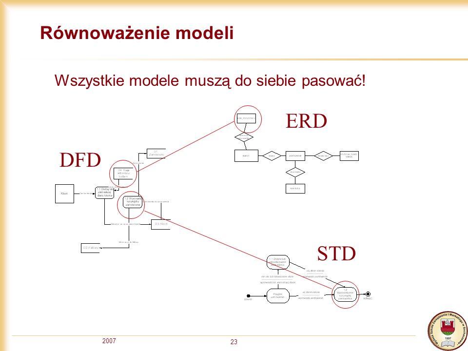2007 23 Równoważenie modeli Wszystkie modele muszą do siebie pasować! ERD DFD STD