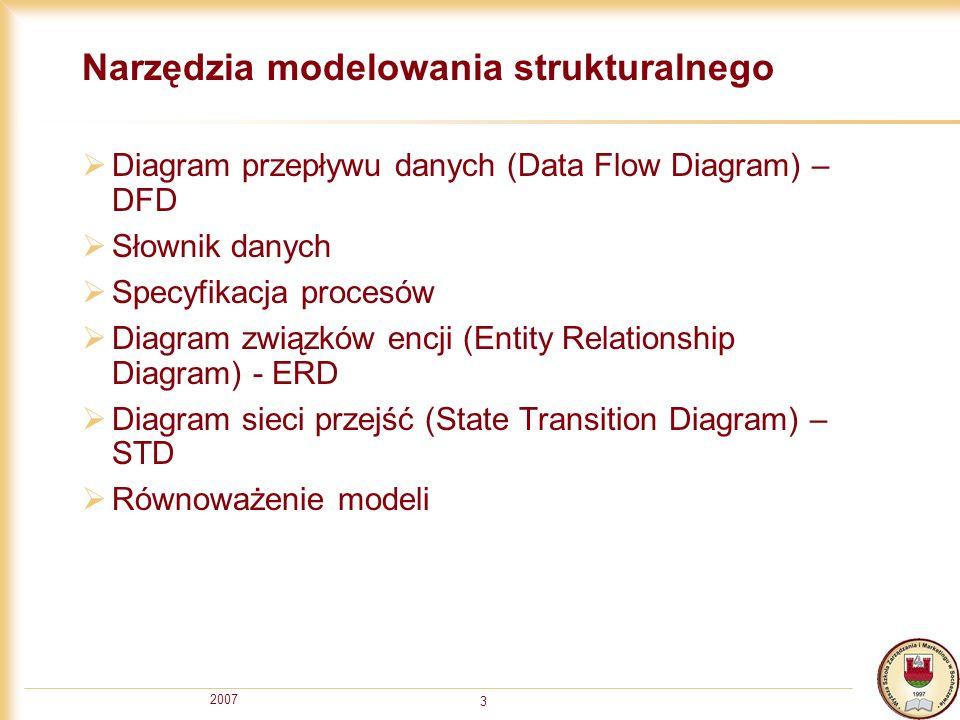 2007 3 Narzędzia modelowania strukturalnego Diagram przepływu danych (Data Flow Diagram) – DFD Słownik danych Specyfikacja procesów Diagram związków e