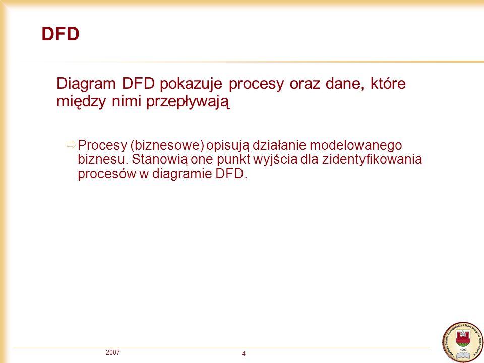 2007 4 DFD Diagram DFD pokazuje procesy oraz dane, które między nimi przepływają Procesy (biznesowe) opisują działanie modelowanego biznesu. Stanowią
