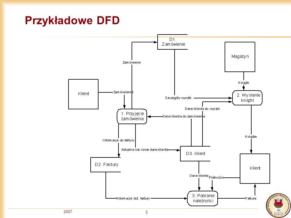 2007 6 Składniki DFD ElementOpisSymbol ProcesProces przekształca pewne wejściowe na wyjściowe.
