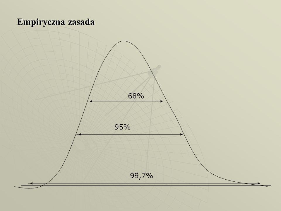 Empiryczna zasada 68% 95% 99,7%