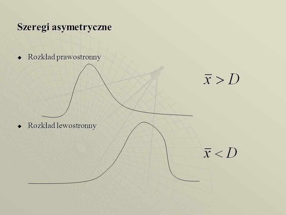 Szeregi asymetryczne Rozkład prawostronny Rozkład prawostronny Rozkład lewostronny Rozkład lewostronny