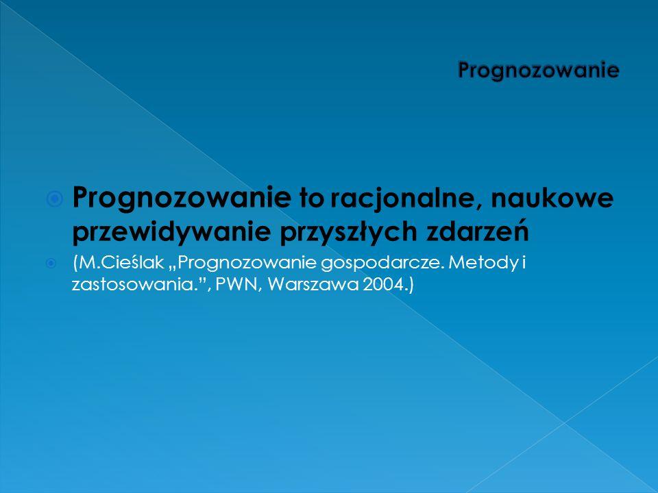 Prognozowanie to racjonalne, naukowe przewidywanie przyszłych zdarzeń (M.Cieślak Prognozowanie gospodarcze. Metody i zastosowania., PWN, Warszawa 2004