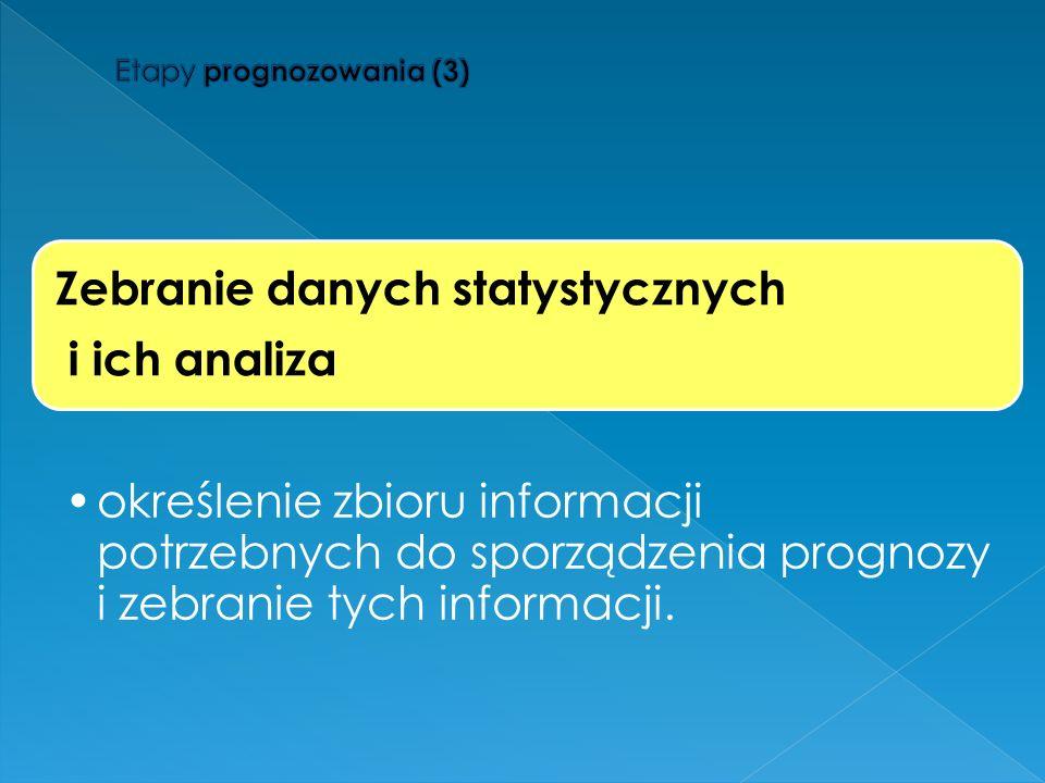 Zebranie danych statystycznych i ich analiza określenie zbioru informacji potrzebnych do sporządzenia prognozy i zebranie tych informacji.