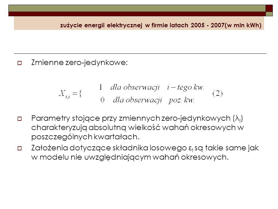 zużycie energii elektrycznej w firmie latach 2005 - 2007(w mln kWh) Zmienne zero-jedynkowe: Parametry stojące przy zmiennych zero-jedynkowych (λ i ) c