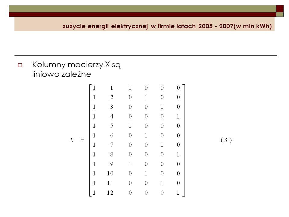 zużycie energii elektrycznej w firmie latach 2005 - 2007(w mln kWh) Kolumny macierzy X są liniowo zależne